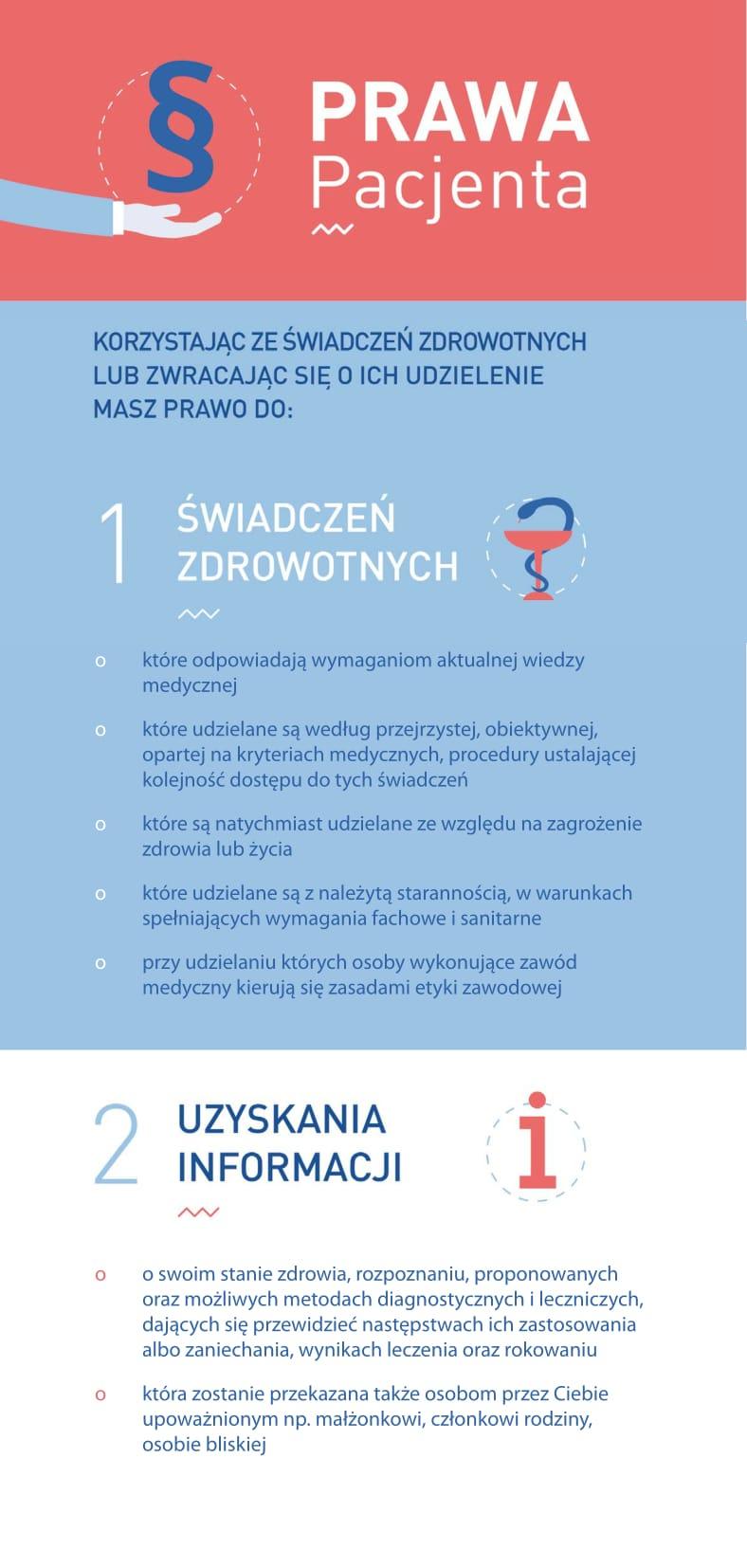 ulotka_prawa_pacjenta_2016-1