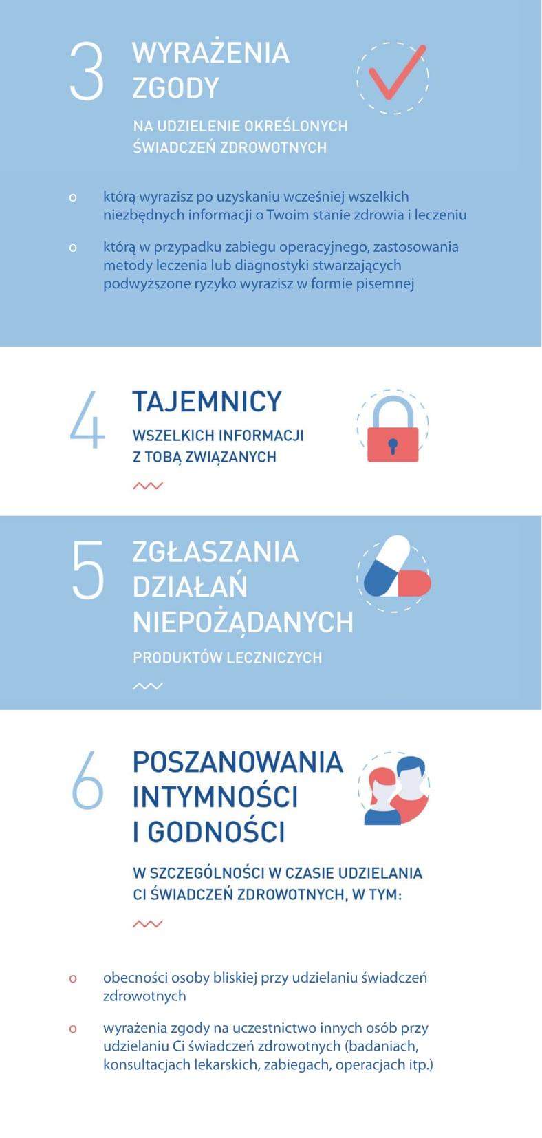 ulotka_prawa_pacjenta_2016-2
