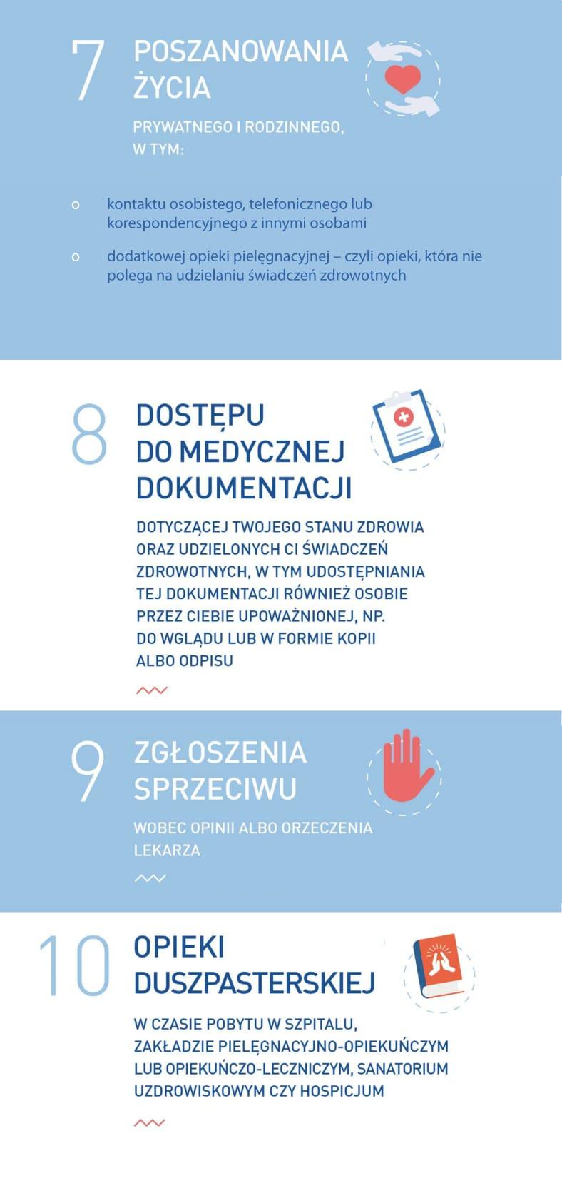 ulotka_prawa_pacjenta_2016-3